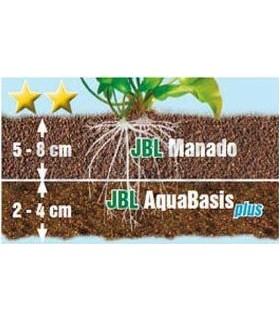 manado + aquabasis